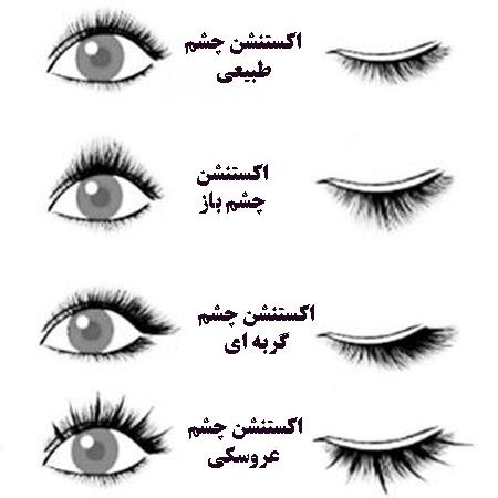 انواع اکستنشن چشم